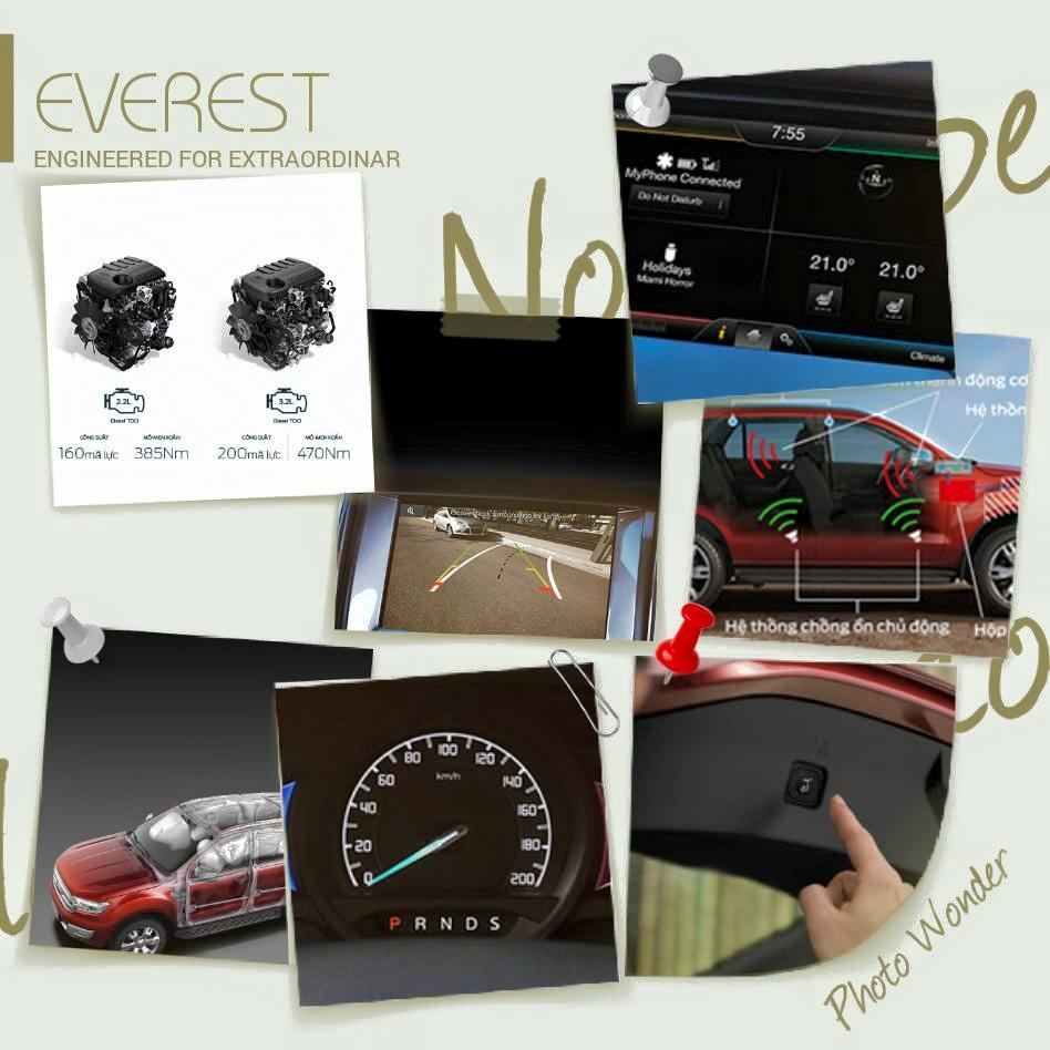Ford Everest 2020